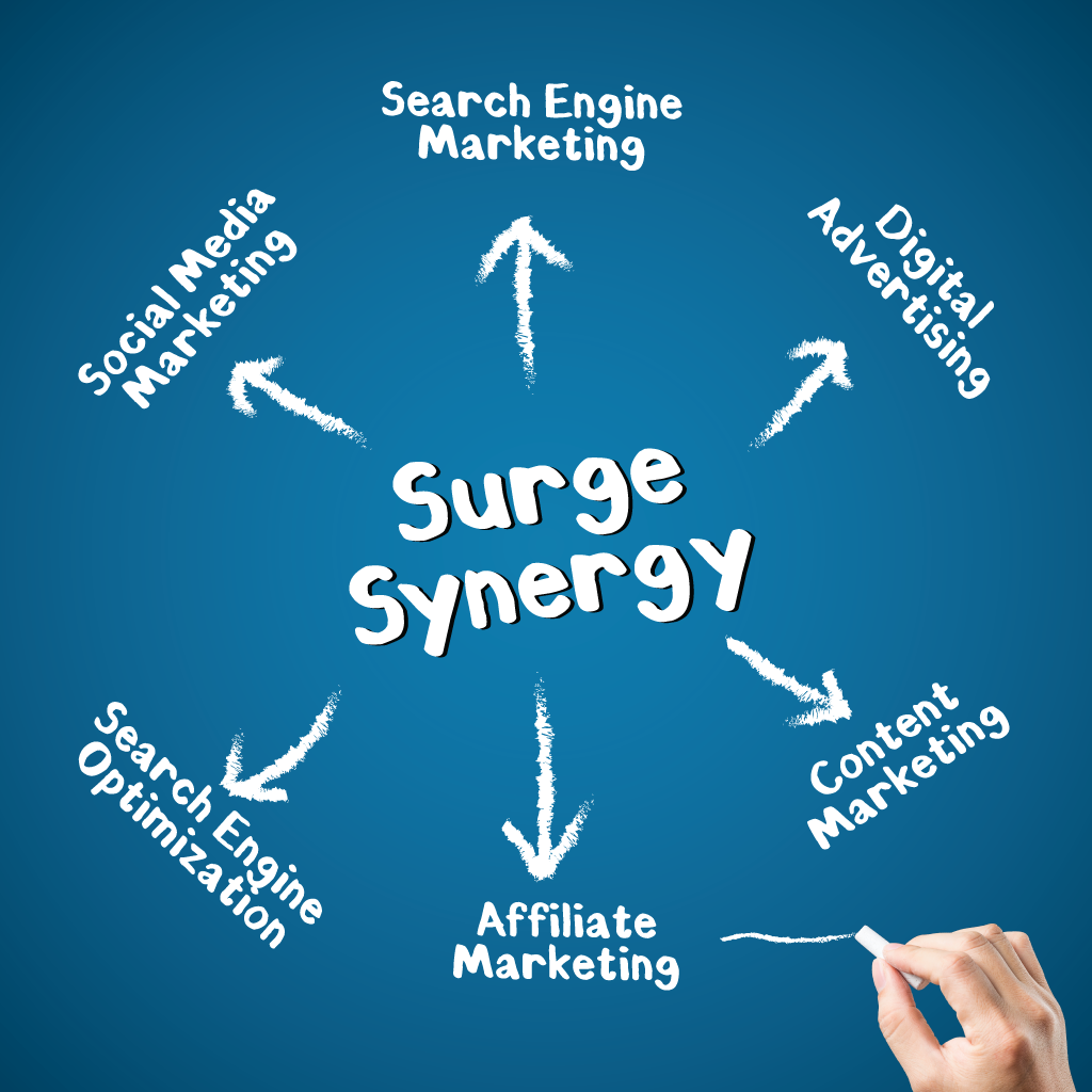 Surge Synergy Chicago digital marketing